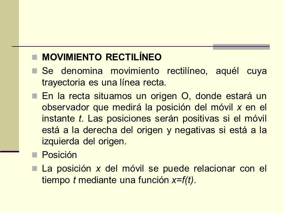 MOVIMIENTO RECTILÍNEO Se denomina movimiento rectilíneo, aquél cuya trayectoria es una línea recta. En la recta situamos un origen O, donde estará un