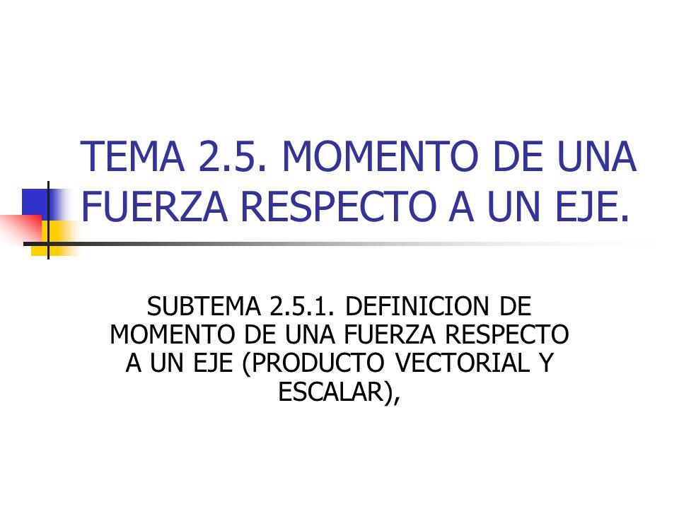 TEMA 2.5. MOMENTO DE UNA FUERZA RESPECTO A UN EJE. SUBTEMA 2.5.1. DEFINICION DE MOMENTO DE UNA FUERZA RESPECTO A UN EJE (PRODUCTO VECTORIAL Y ESCALAR)