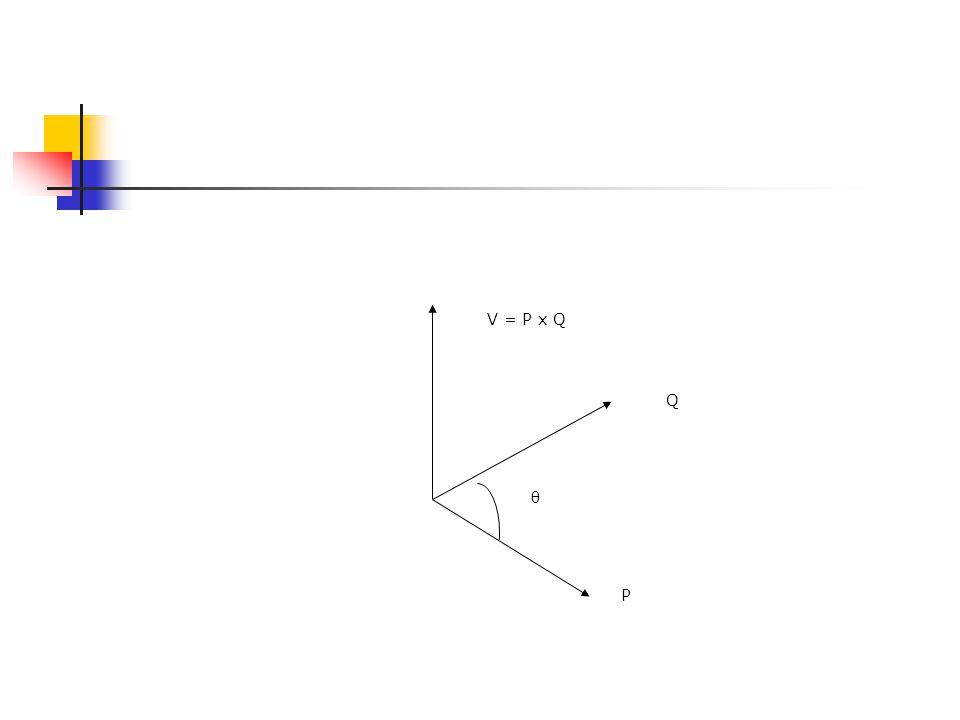 V = P x Q Q P θ