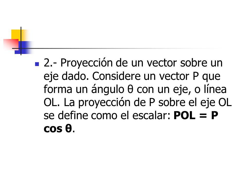 2.- Proyección de un vector sobre un eje dado. Considere un vector P que forma un ángulo θ con un eje, o línea OL. La proyección de P sobre el eje OL
