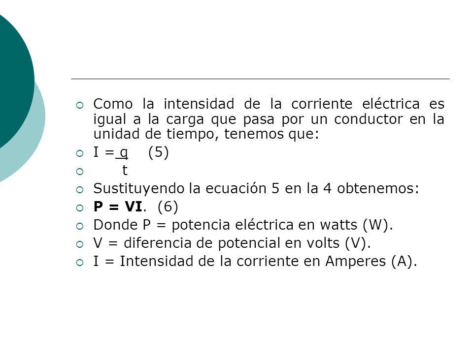Como la intensidad de la corriente eléctrica es igual a la carga que pasa por un conductor en la unidad de tiempo, tenemos que: I = q (5) t Sustituyen