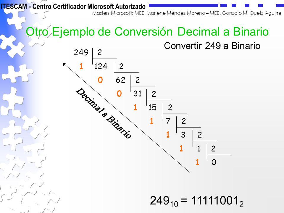 Masters Microsoft: MEE. Marlene Méndez Moreno – MEE. Gonzalo M. Quetz Aguirre Otro Ejemplo de Conversión Decimal a Binario Convertir 249 a Binario 249