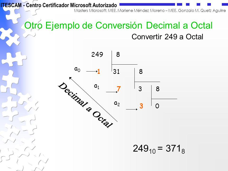 Masters Microsoft: MEE. Marlene Méndez Moreno – MEE. Gonzalo M. Quetz Aguirre Otro Ejemplo de Conversión Decimal a Octal Convertir 249 a Octal 249 10