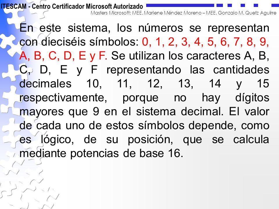 Masters Microsoft: MEE. Marlene Méndez Moreno – MEE. Gonzalo M. Quetz Aguirre En este sistema, los números se representan con dieciséis símbolos: 0, 1