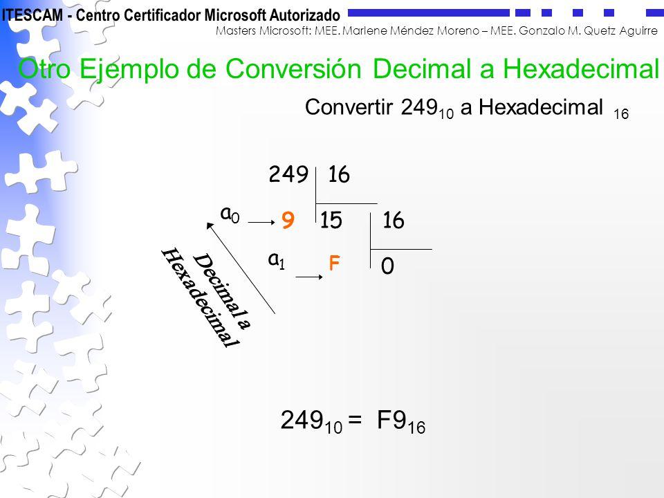 Masters Microsoft: MEE. Marlene Méndez Moreno – MEE. Gonzalo M. Quetz Aguirre 249 10 = F9 16 24916 1516 0 9 F a0a0 a1a1 Otro Ejemplo de Conversión Dec