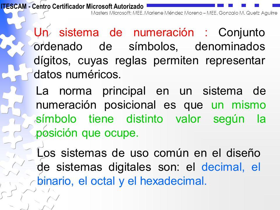 Masters Microsoft: MEE. Marlene Méndez Moreno – MEE. Gonzalo M. Quetz Aguirre Un sistema de numeración : Conjunto ordenado de símbolos, denominados dí