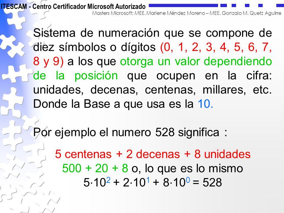 Masters Microsoft: MEE. Marlene Méndez Moreno – MEE. Gonzalo M. Quetz Aguirre Sistema de numeración que se compone de diez símbolos o dígitos (0, 1, 2