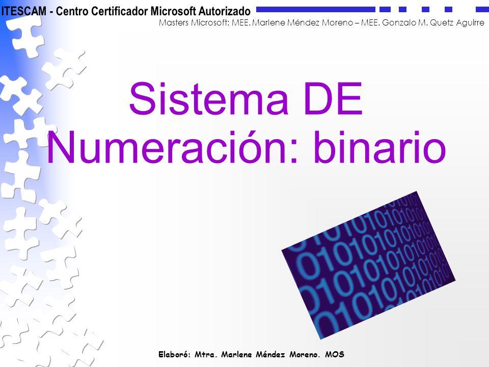 Elaboró: Mtra. Marlene Méndez Moreno. MOS Masters Microsoft: MEE. Marlene Méndez Moreno – MEE. Gonzalo M. Quetz Aguirre Sistema DE Numeración: binario