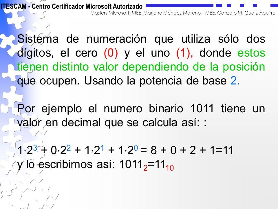 Masters Microsoft: MEE. Marlene Méndez Moreno – MEE. Gonzalo M. Quetz Aguirre Sistema de numeración que utiliza sólo dos dígitos, el cero (0) y el uno