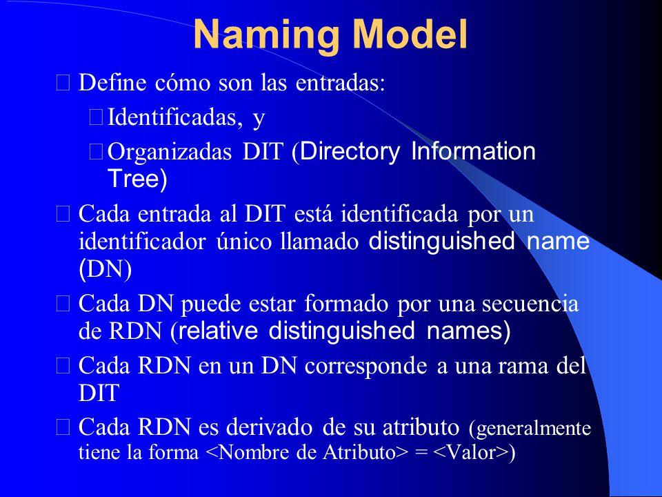 Naming Model Define cómo son las entradas: Identificadas, y Organizadas DIT ( Directory Information Tree) Cada entrada al DIT está identificada por un identificador único llamado distinguished name ( DN) Cada DN puede estar formado por una secuencia de RDN ( relative distinguished names) Cada RDN en un DN corresponde a una rama del DIT Cada RDN es derivado de su atributo (generalmente tiene la forma = )