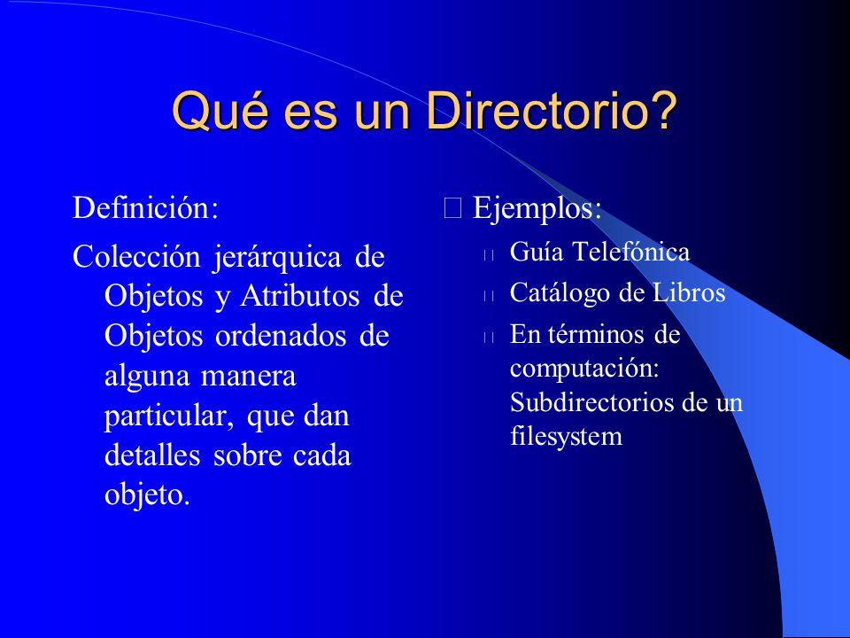 Ejemplos de Directorios Guía Telefónica Personas (objetos) Orden Alfabético Atributos – Apellido, Nombre, Nro.