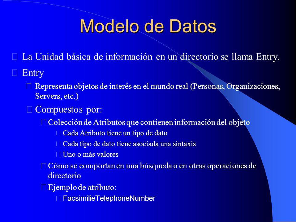 Modelo de Datos La Unidad básica de información en un directorio se llama Entry.