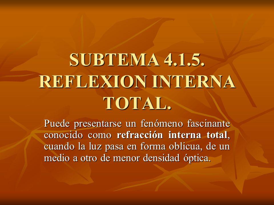 SUBTEMA 4.1.5. REFLEXION INTERNA TOTAL. Puede presentarse un fenómeno fascinante conocido como refracción interna total, cuando la luz pasa en forma o