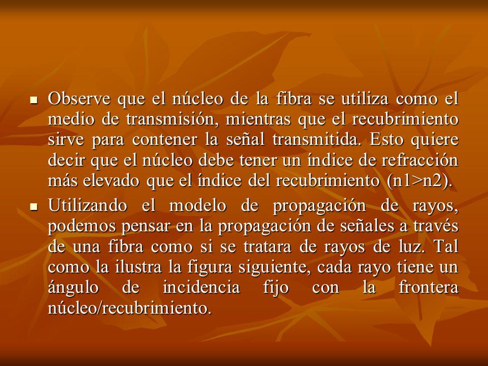 Observe que el núcleo de la fibra se utiliza como el medio de transmisión, mientras que el recubrimiento sirve para contener la señal transmitida. Est