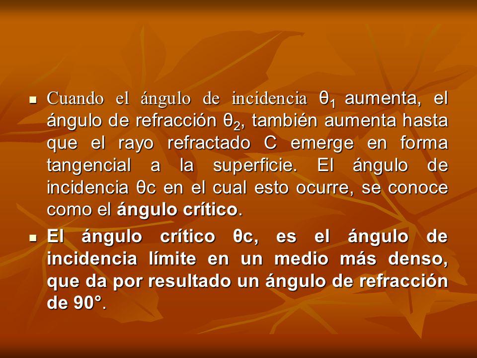 Cuando el ángulo de incidencia θ 1 aumenta, el ángulo de refracción θ 2, también aumenta hasta que el rayo refractado C emerge en forma tangencial a l
