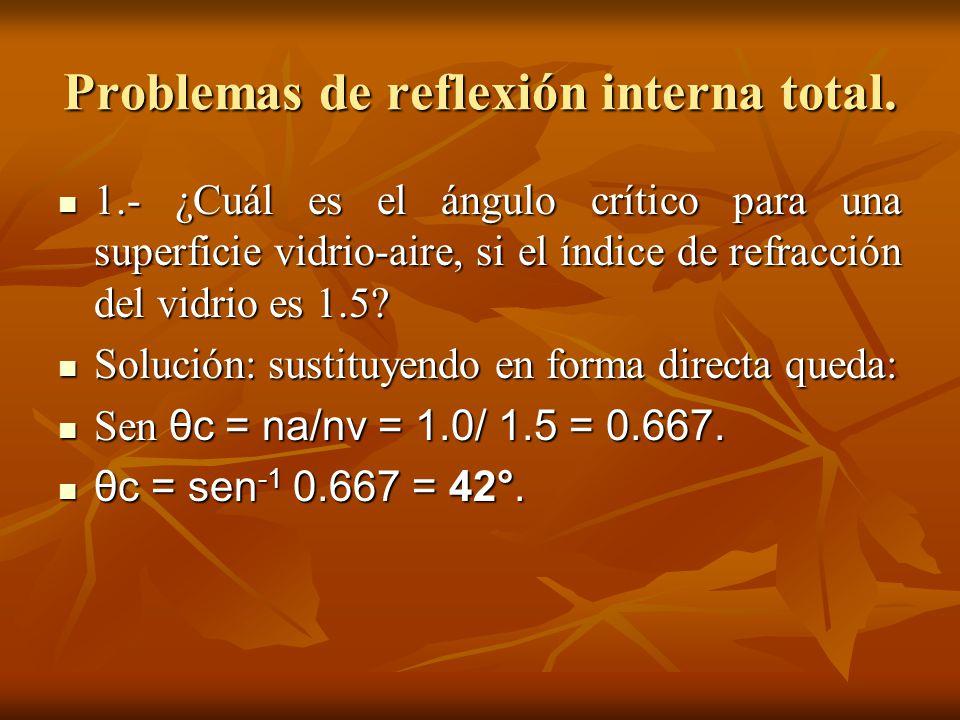 Problemas de reflexión interna total. 1.- ¿Cuál es el ángulo crítico para una superficie vidrio-aire, si el índice de refracción del vidrio es 1.5? 1.