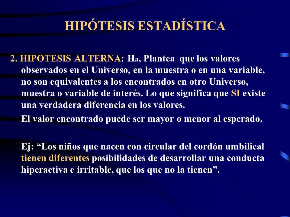 HIPÓTESIS ESTADÍSTICA 2. HIPOTESIS ALTERNA: H a, Plantea que los valores observados en el Universo, en la muestra o en una variable, no son equivalent