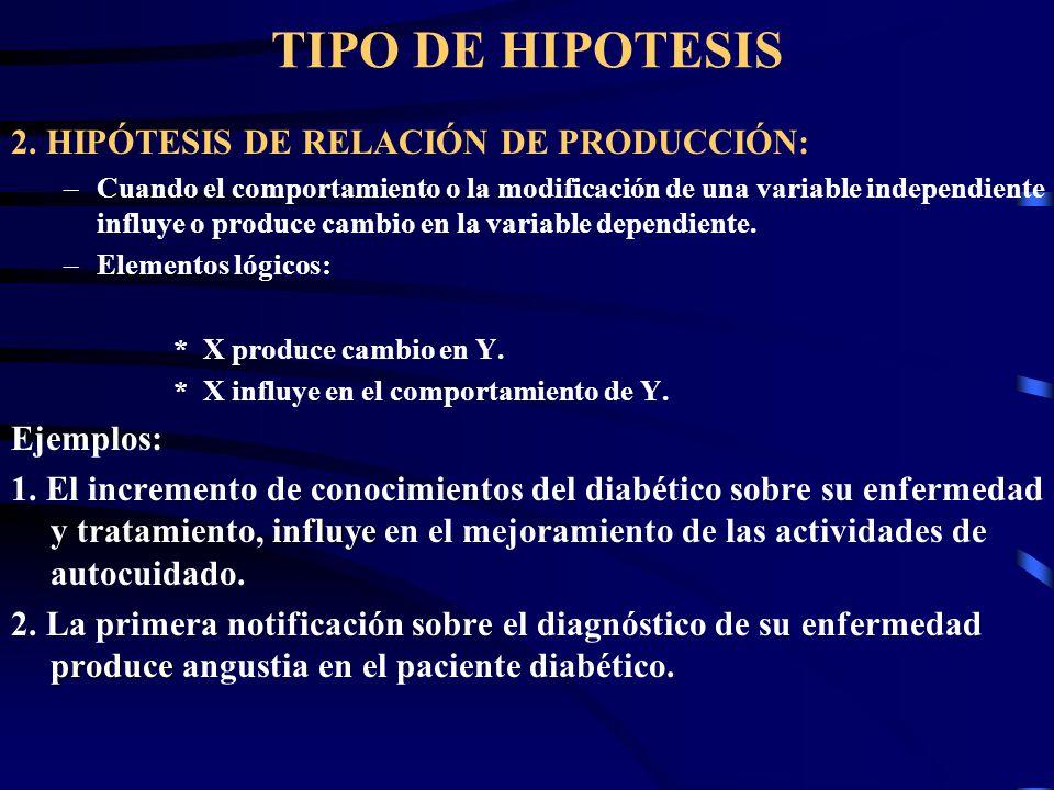 TIPO DE HIPOTESIS 2. HIPÓTESIS DE RELACIÓN DE PRODUCCIÓN: –Cuando el comportamiento o la modificación de una variable independiente influye o produce