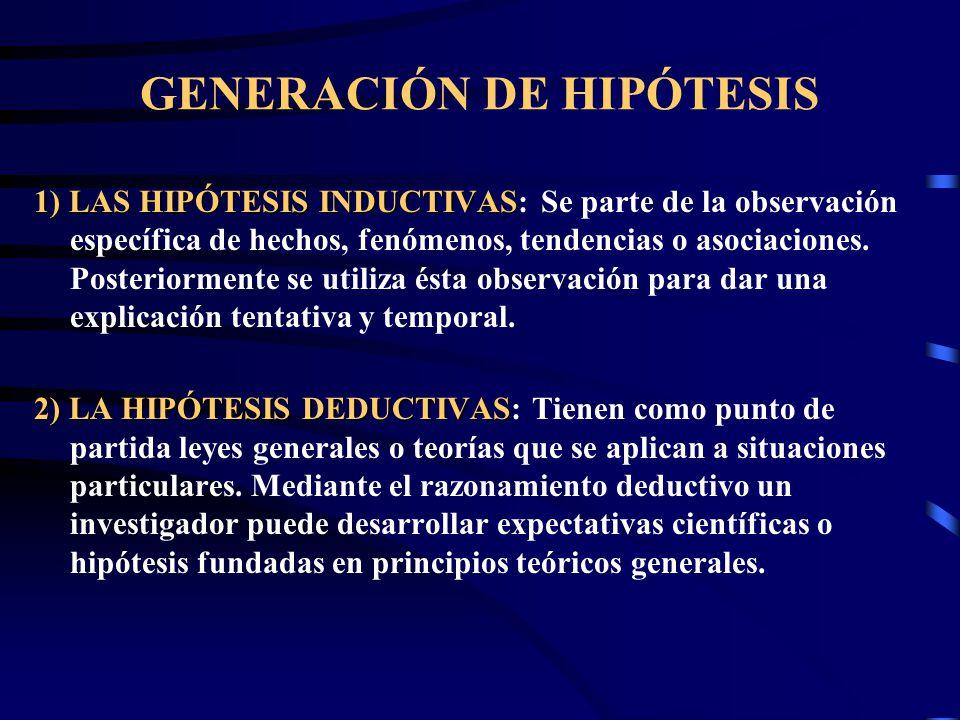 GENERACIÓN DE HIPÓTESIS 1) LAS HIPÓTESIS INDUCTIVAS 1) LAS HIPÓTESIS INDUCTIVAS: Se parte de la observación específica de hechos, fenómenos, tendencias o asociaciones.
