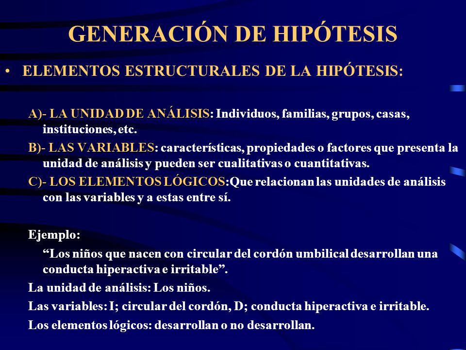 GENERACIÓN DE HIPÓTESIS ELEMENTOS ESTRUCTURALES DE LA HIPÓTESIS: A)- LA UNIDAD DE ANÁLISIS A)- LA UNIDAD DE ANÁLISIS: Individuos, familias, grupos, ca