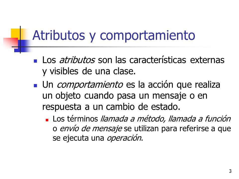 3 Atributos y comportamiento Los atributos son las características externas y visibles de una clase. Un comportamiento es la acción que realiza un obj