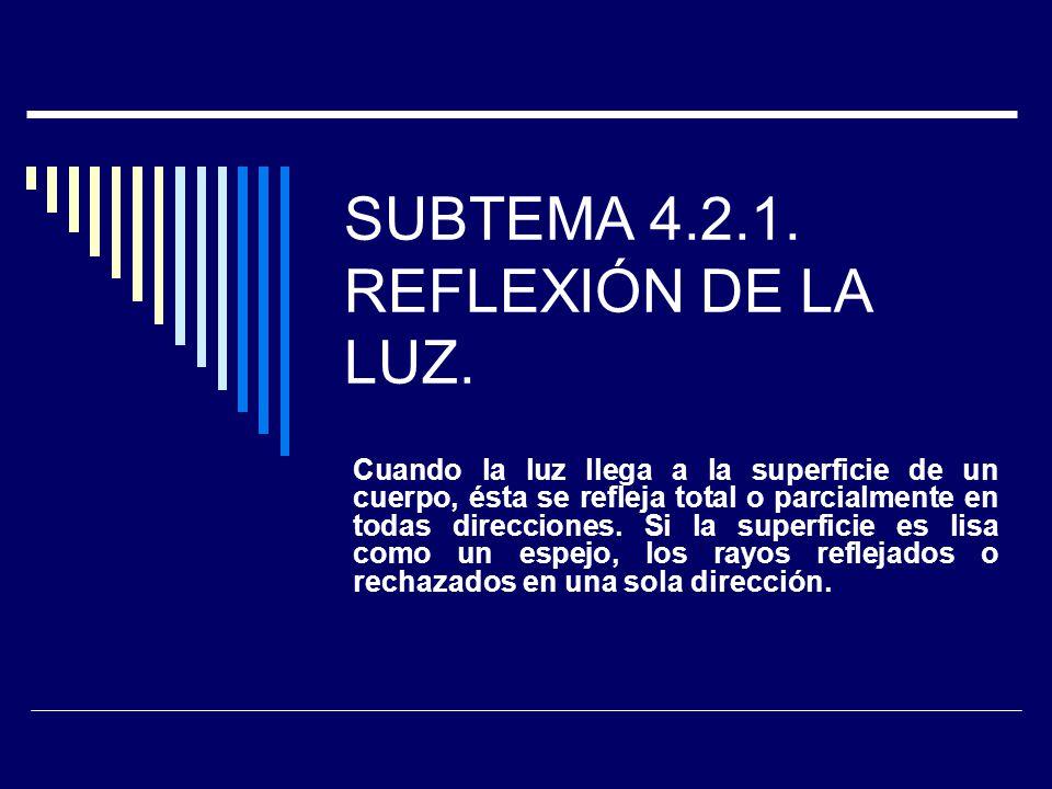 SUBTEMA 4.2.1. REFLEXIÓN DE LA LUZ. Cuando la luz llega a la superficie de un cuerpo, ésta se refleja total o parcialmente en todas direcciones. Si la