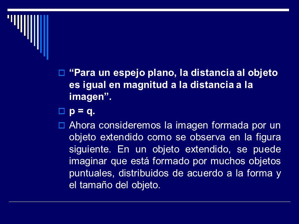Para un espejo plano, la distancia al objeto es igual en magnitud a la distancia a la imagen. p = q. Ahora consideremos la imagen formada por un objet
