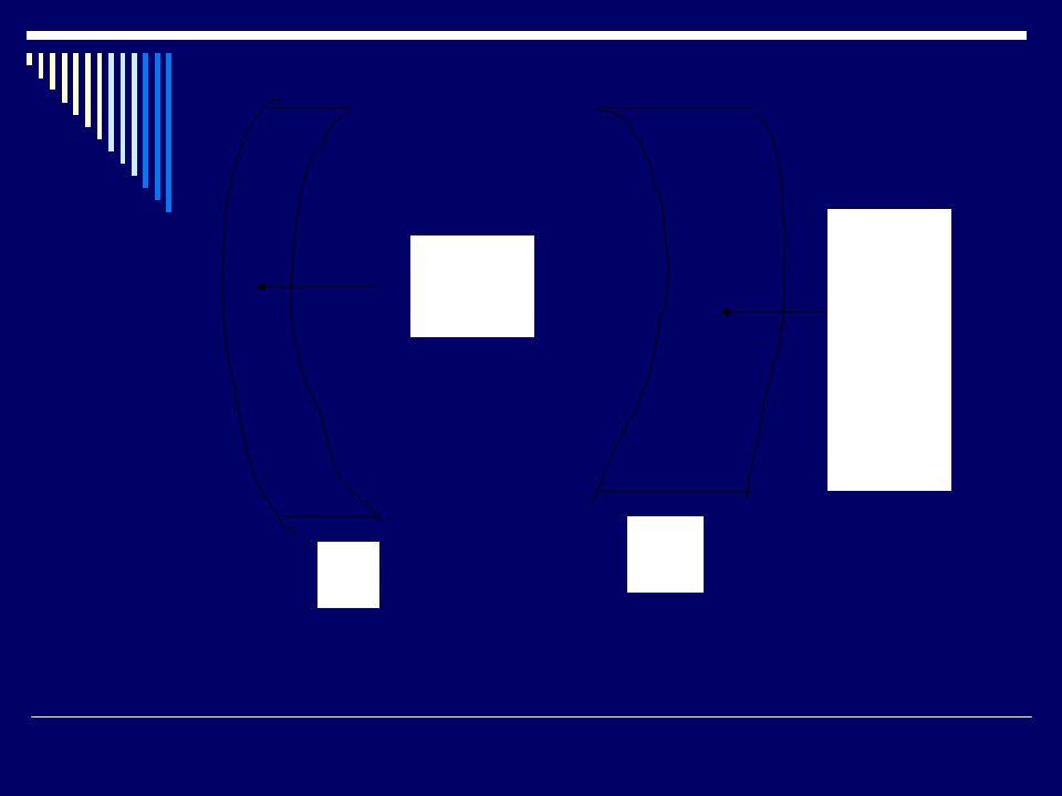 Superficie reflectora Superficie reflectora (a) (b)