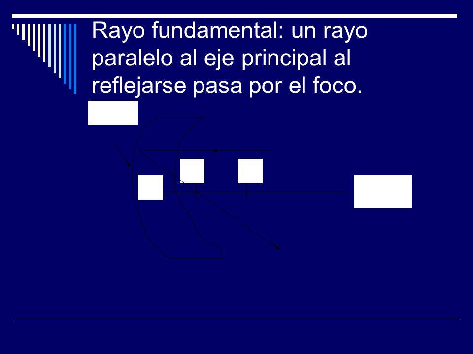 Rayo fundamental: un rayo paralelo al eje principal al reflejarse pasa por el foco. V FC Eje principal Vértice