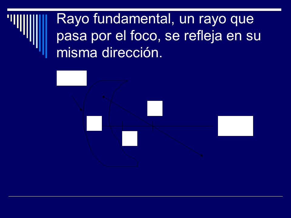 Rayo fundamental, un rayo que pasa por el foco, se refleja en su misma dirección. V F C Eje principal Vértice