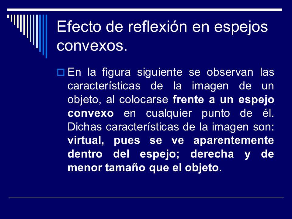 Efecto de reflexión en espejos convexos. En la figura siguiente se observan las características de la imagen de un objeto, al colocarse frente a un es