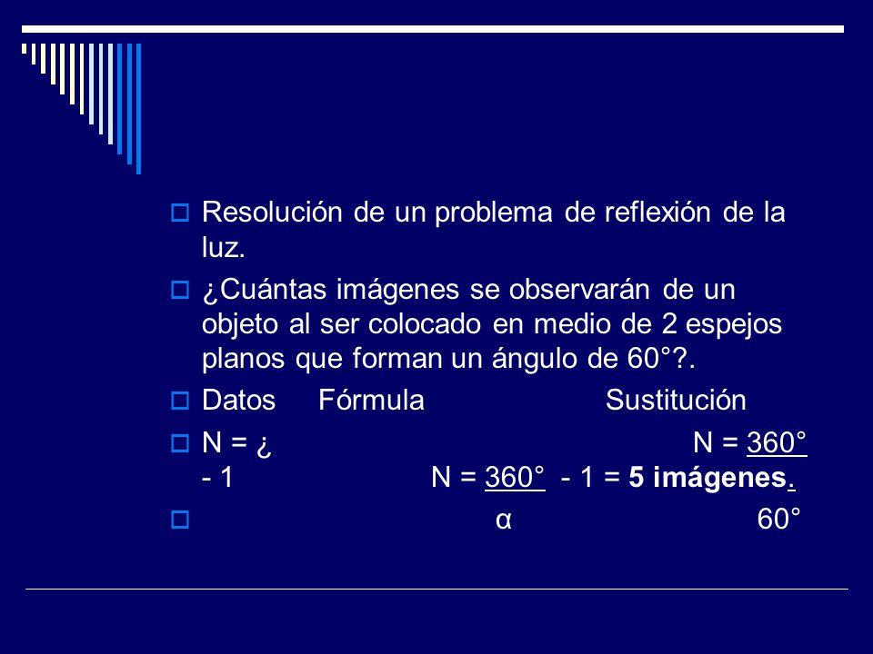 Resolución de un problema de reflexión de la luz. ¿Cuántas imágenes se observarán de un objeto al ser colocado en medio de 2 espejos planos que forman