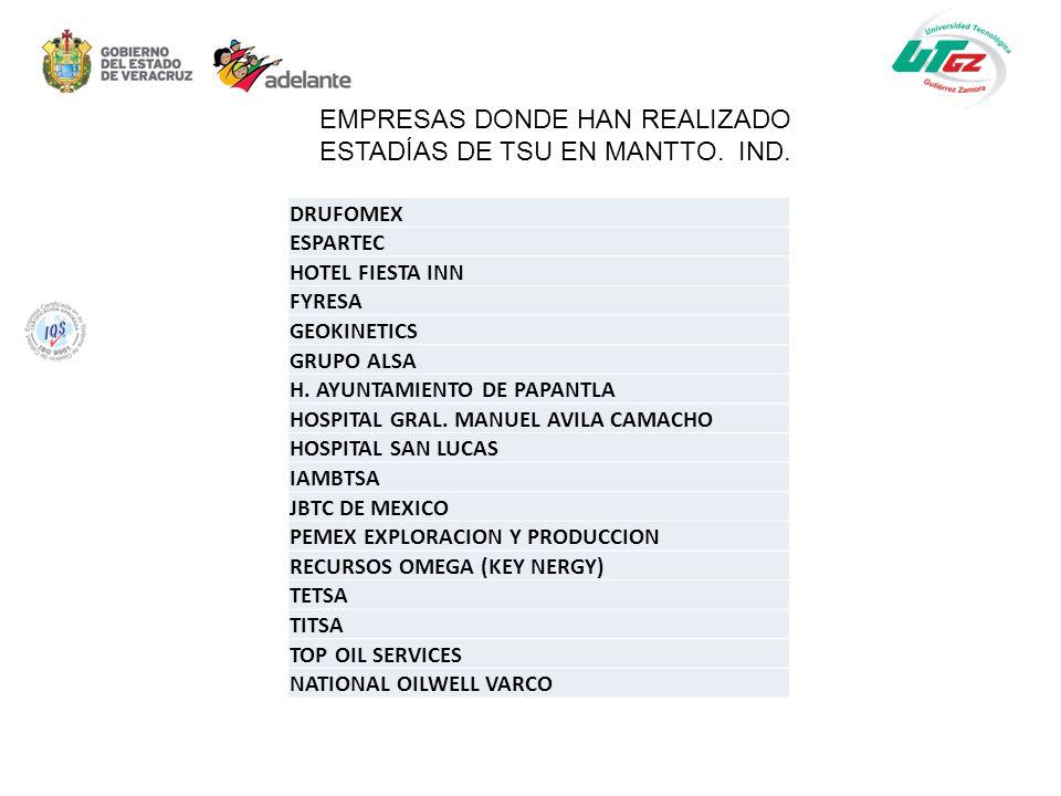 DRUFOMEX ESPARTEC HOTEL FIESTA INN FYRESA GEOKINETICS GRUPO ALSA H. AYUNTAMIENTO DE PAPANTLA HOSPITAL GRAL. MANUEL AVILA CAMACHO HOSPITAL SAN LUCAS IA