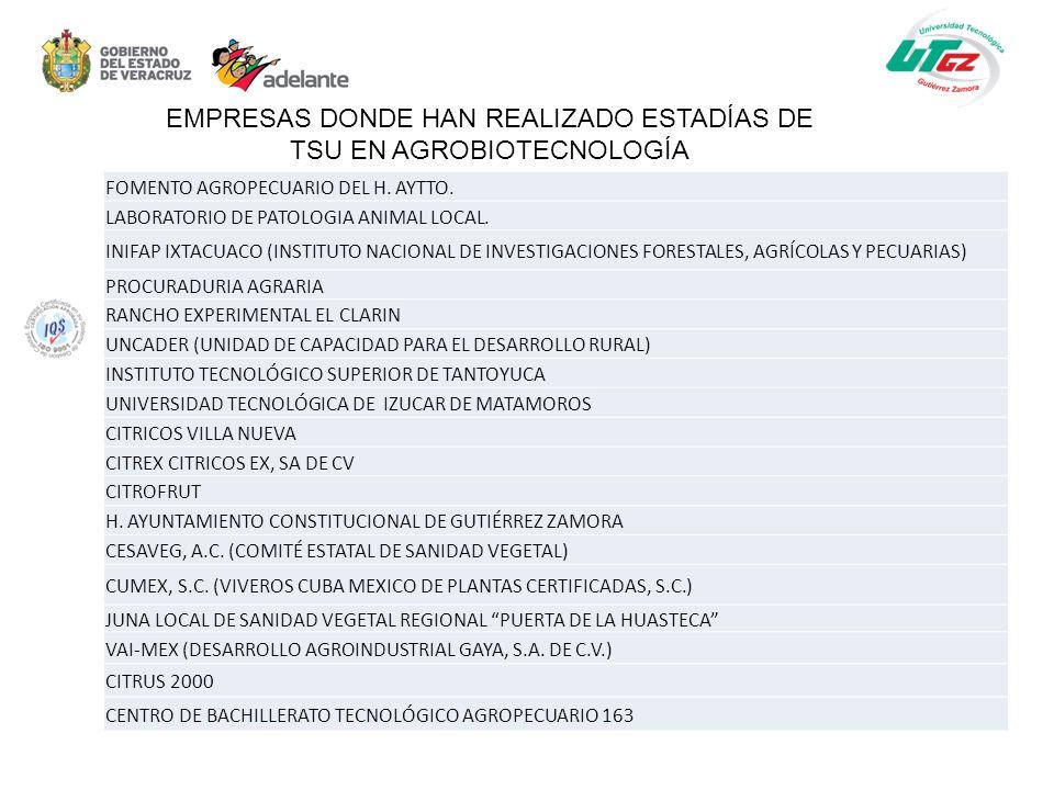 EMPRESAS DONDE HAN REALIZADO ESTADÍAS DE TSU EN AGROBIOTECNOLOGÍA FOMENTO AGROPECUARIO DEL H. AYTTO. LABORATORIO DE PATOLOGIA ANIMAL LOCAL. INIFAP IXT