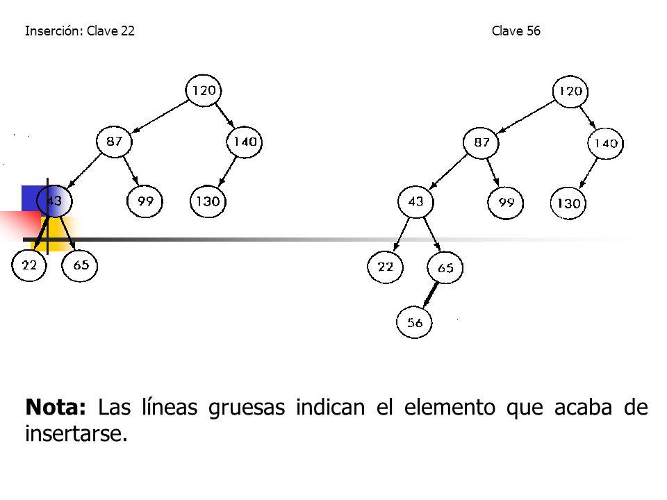 Inserción: Clave 22Clave 56 Nota: Las líneas gruesas indican el elemento que acaba de insertarse.
