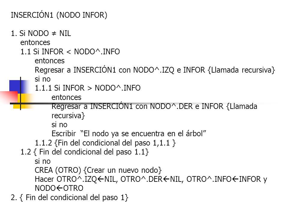 INSERCIÓN1 (NODO INFOR) 1. Si NODO NIL entonces 1.1 Si INFOR < NODO^.INFO entonces Regresar a INSERCIÓN1 con NODO^.IZQ e INFOR {Llamada recursiva} si