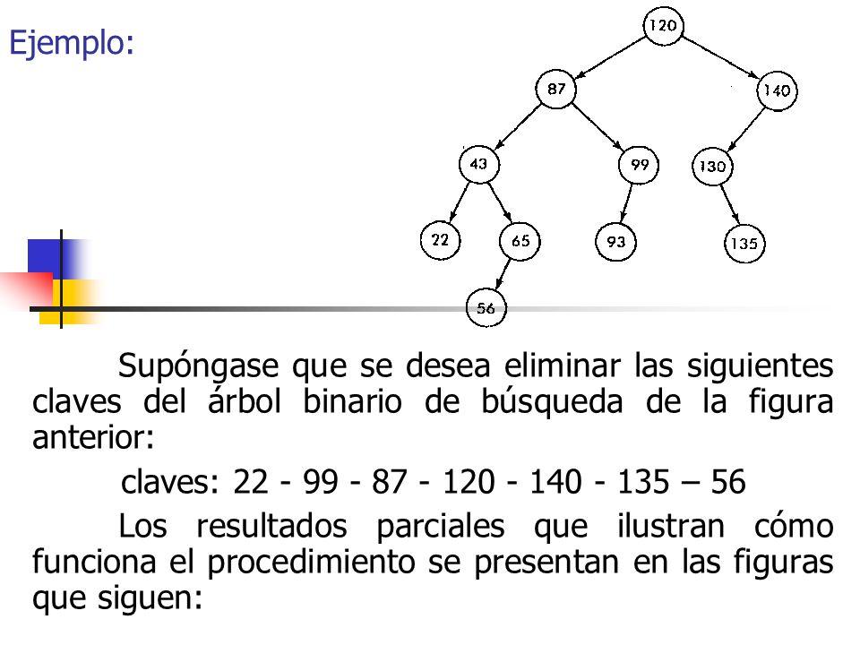Ejemplo: Supóngase que se desea eliminar las siguientes claves del árbol binario de búsqueda de la figura anterior: claves: 22 - 99 - 87 - 120 - 140 -