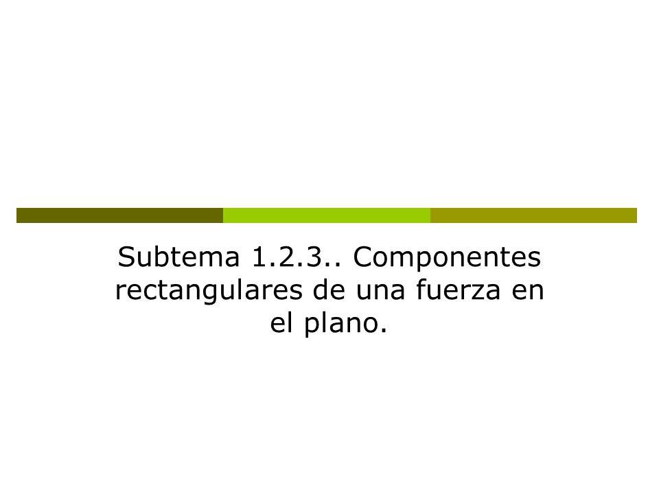 Subtema 1.2.3.. Componentes rectangulares de una fuerza en el plano.
