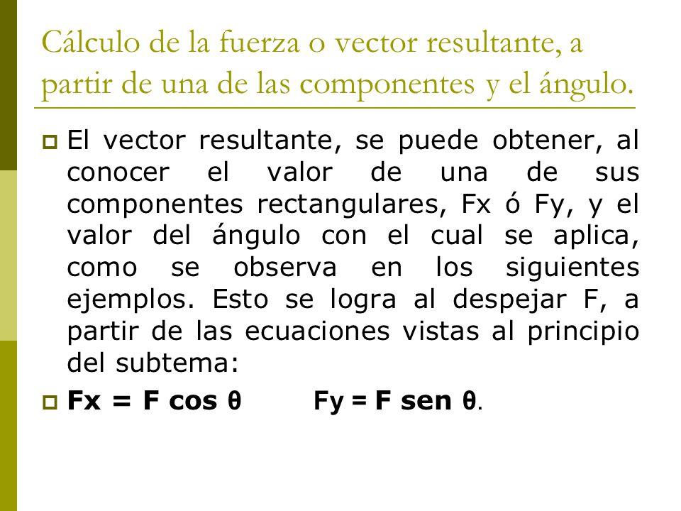 Cálculo de la fuerza o vector resultante, a partir de una de las componentes y el ángulo.