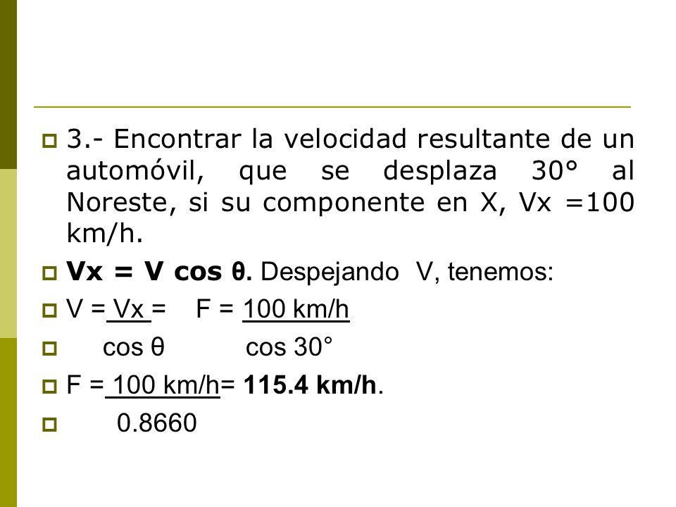 3.- Encontrar la velocidad resultante de un automóvil, que se desplaza 30° al Noreste, si su componente en X, Vx =100 km/h.