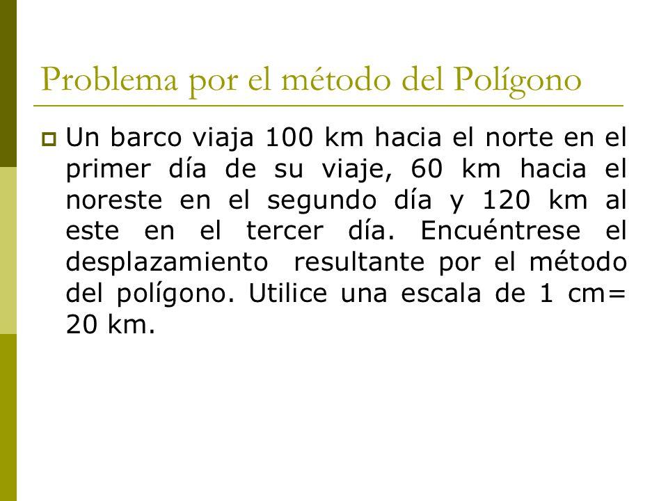 Problema por el método del Polígono Un barco viaja 100 km hacia el norte en el primer día de su viaje, 60 km hacia el noreste en el segundo día y 120 km al este en el tercer día.