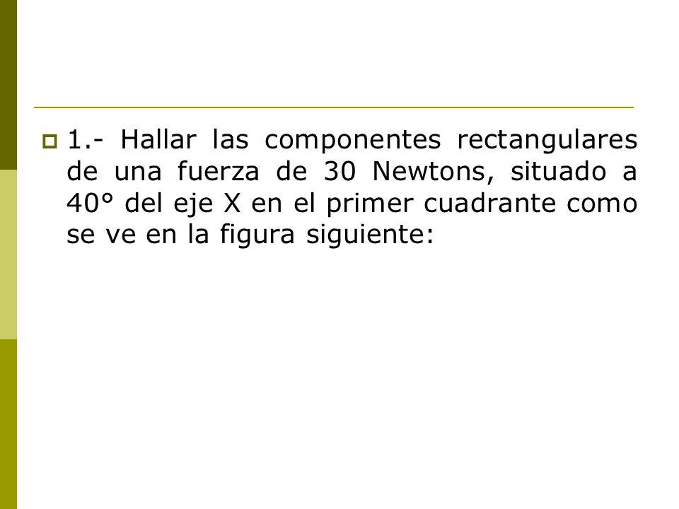 1.- Hallar las componentes rectangulares de una fuerza de 30 Newtons, situado a 40° del eje X en el primer cuadrante como se ve en la figura siguiente: