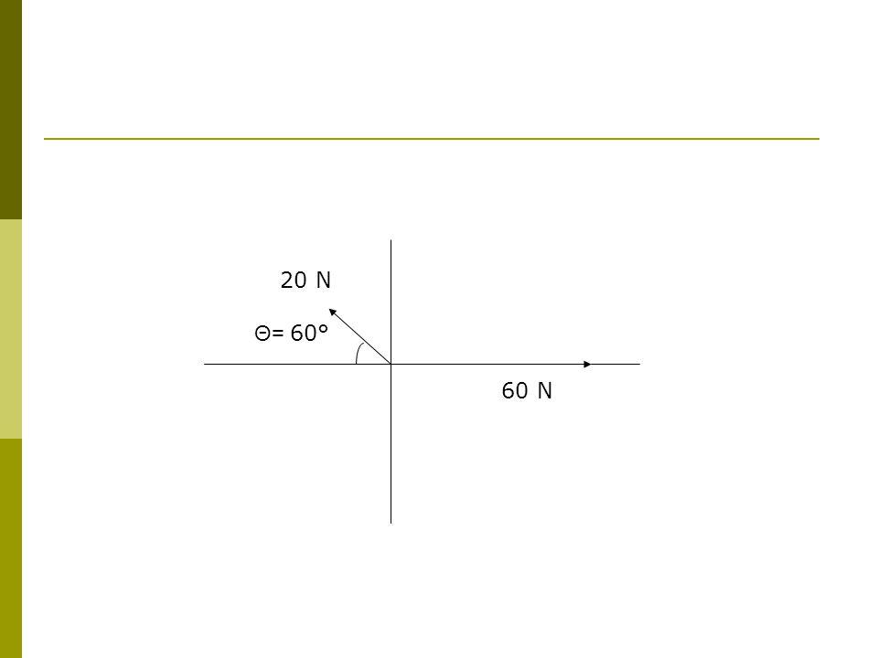 60 N 20 N Θ= 60°