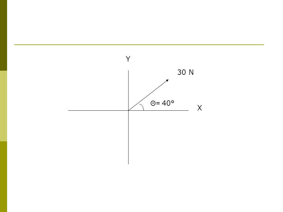 Y X 30 N Θ= 40°