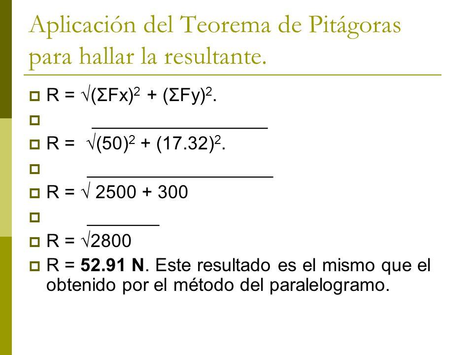 Aplicación del Teorema de Pitágoras para hallar la resultante.