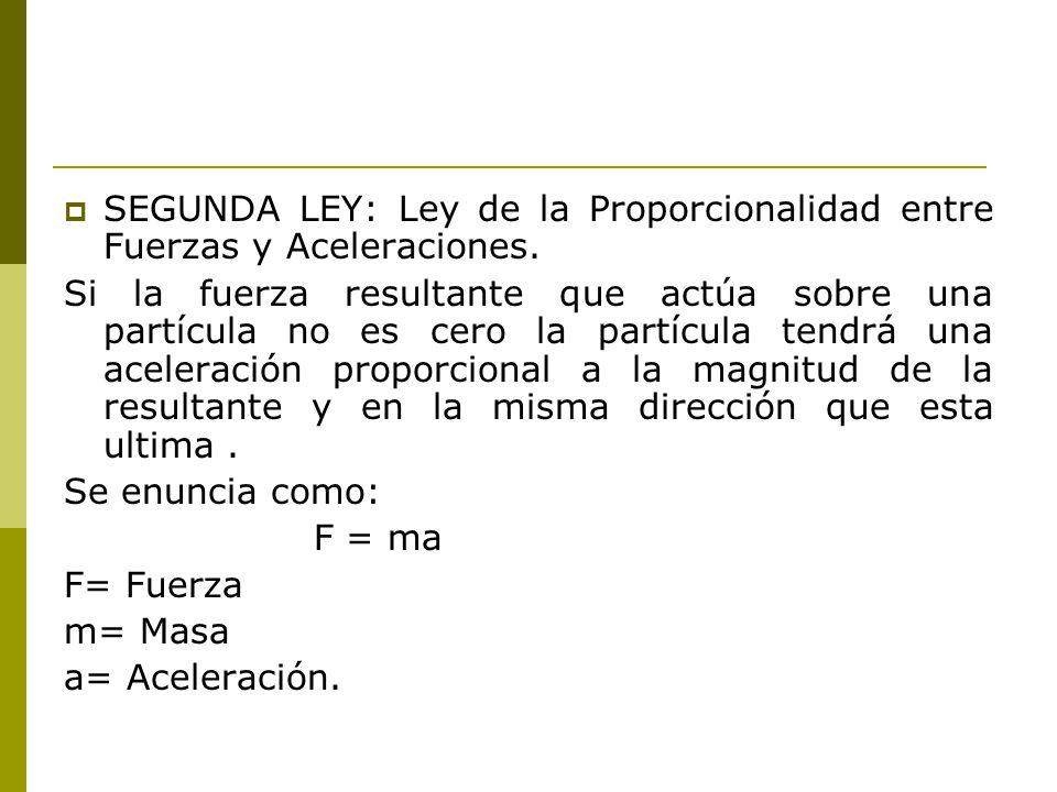 SEGUNDA LEY: Ley de la Proporcionalidad entre Fuerzas y Aceleraciones.