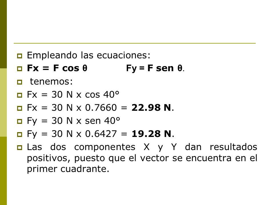 Empleando las ecuaciones: Fx = F cos θFy = F sen θ.