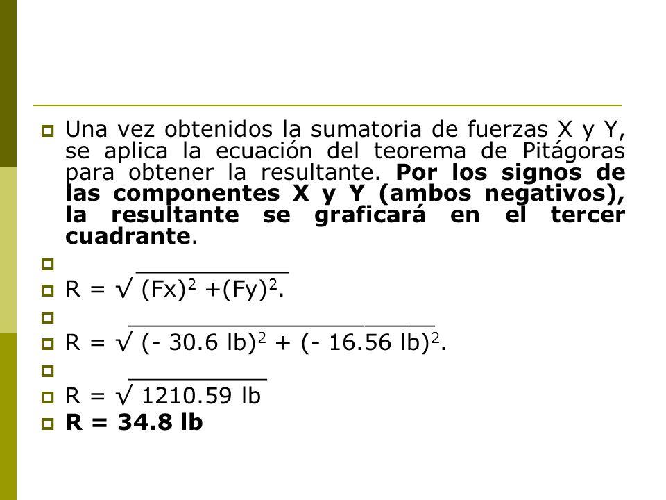 Una vez obtenidos la sumatoria de fuerzas X y Y, se aplica la ecuación del teorema de Pitágoras para obtener la resultante.