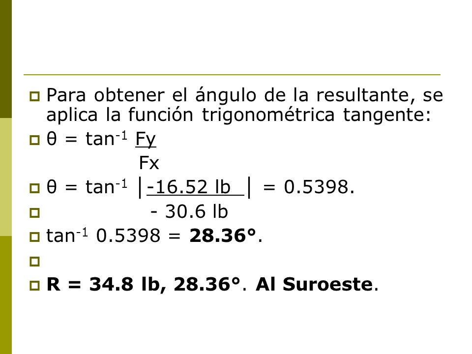 Para obtener el ángulo de la resultante, se aplica la función trigonométrica tangente: θ = tan -1 Fy Fx θ = tan -1 -16.52 lb = 0.5398.