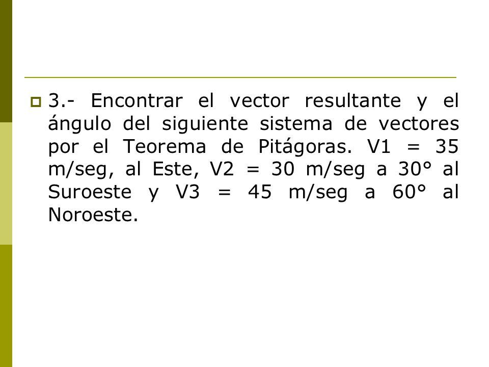 3.- Encontrar el vector resultante y el ángulo del siguiente sistema de vectores por el Teorema de Pitágoras.